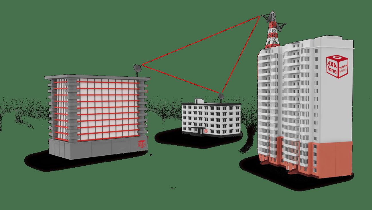 ipvpn-axafone-telecomunicaciones-malaga-madrid-granada-min (1)